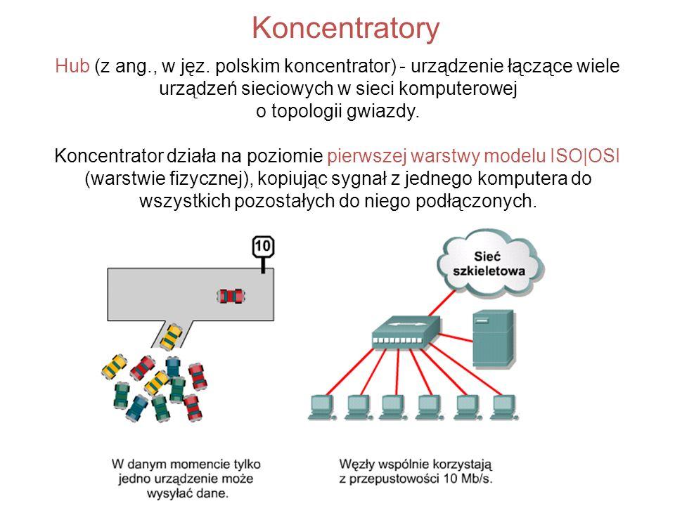 KoncentratoryHub (z ang., w jęz. polskim koncentrator) - urządzenie łączące wiele urządzeń sieciowych w sieci komputerowej o topologii gwiazdy.