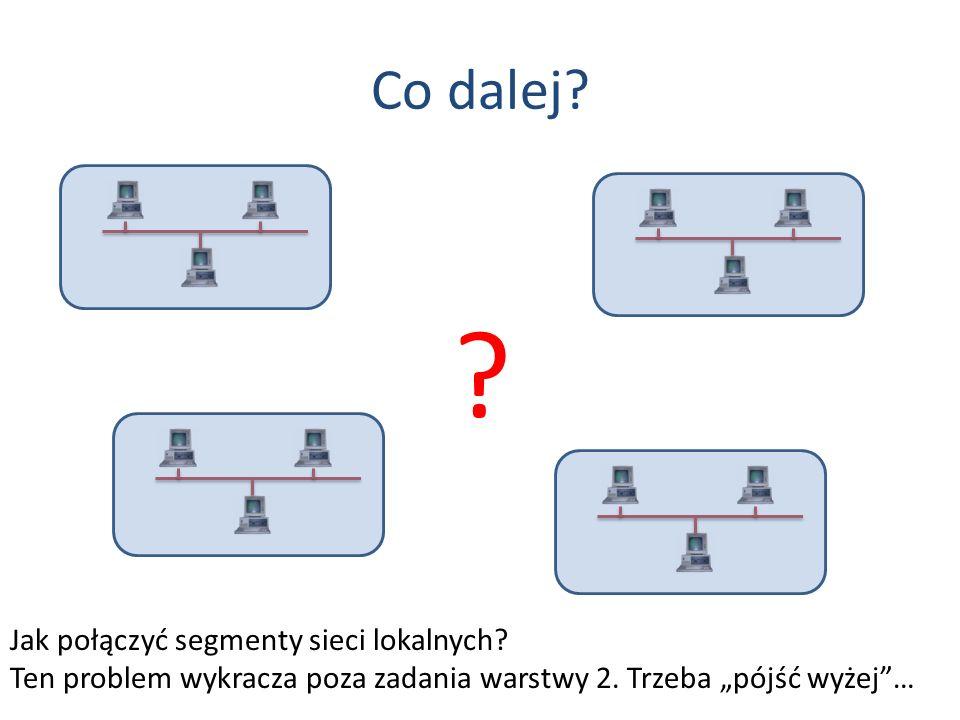 Co dalej Jak połączyć segmenty sieci lokalnych