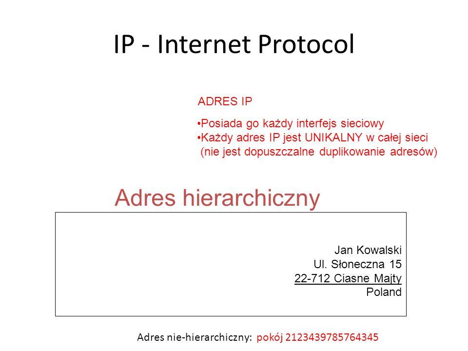 IP - Internet Protocol Adres hierarchiczny ADRES IP