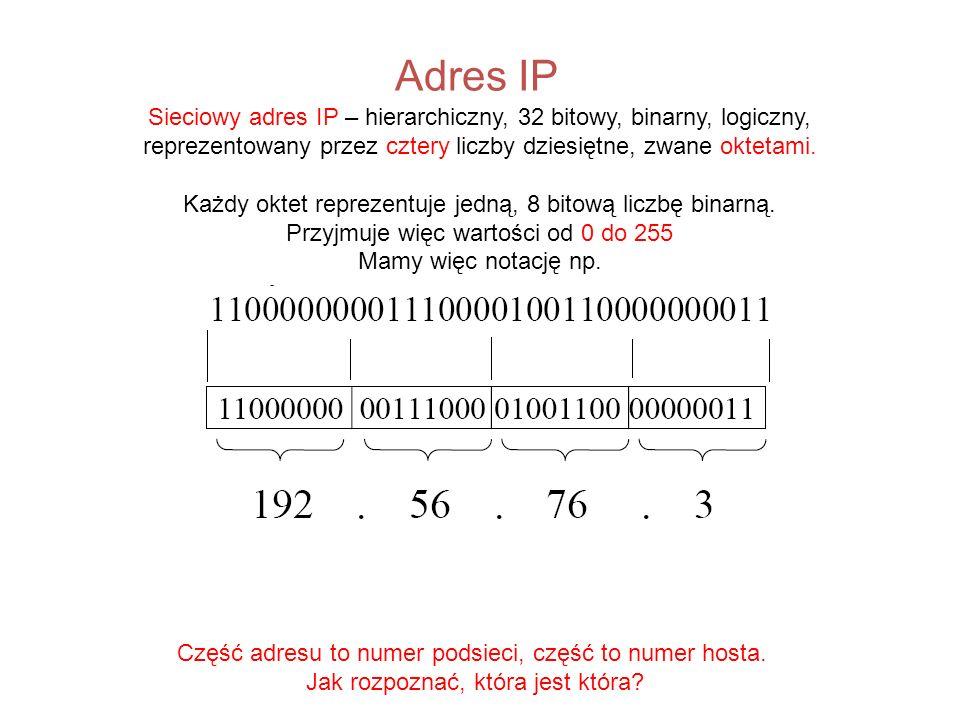 Adres IP Sieciowy adres IP – hierarchiczny, 32 bitowy, binarny, logiczny, reprezentowany przez cztery liczby dziesiętne, zwane oktetami.