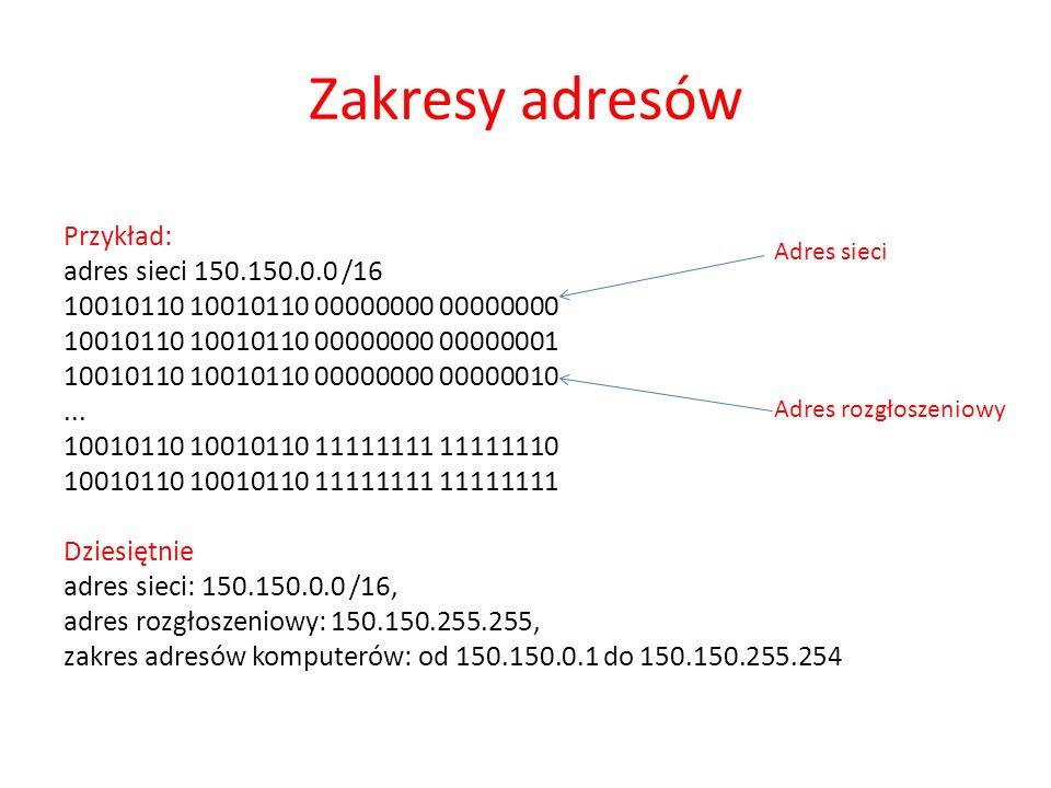 Zakresy adresów