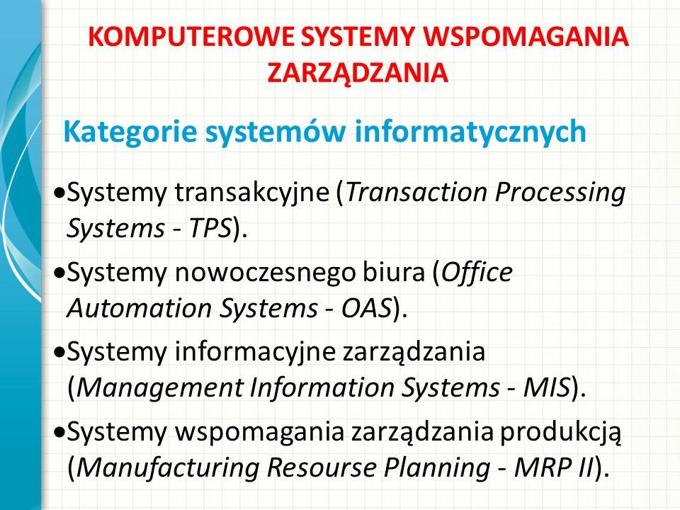 Kategorie systemów informatycznych