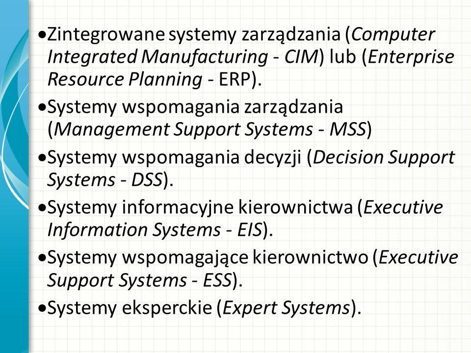 Systemy wspomagania zarządzania (Management Support Systems - MSS)