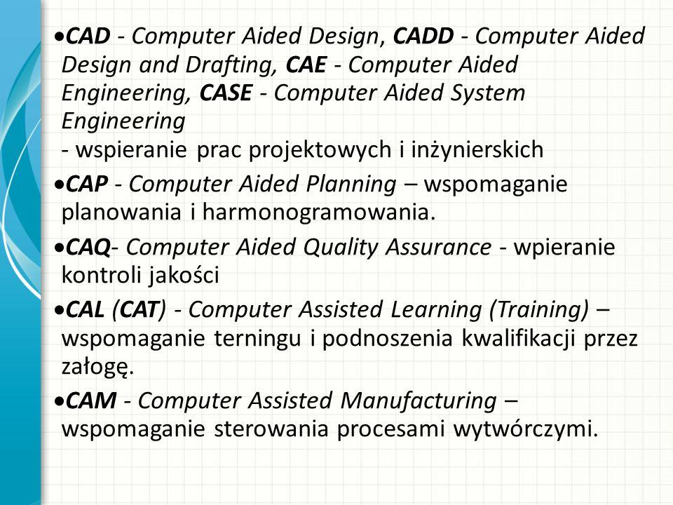 CAQ- Computer Aided Quality Assurance - wpieranie kontroli jakości