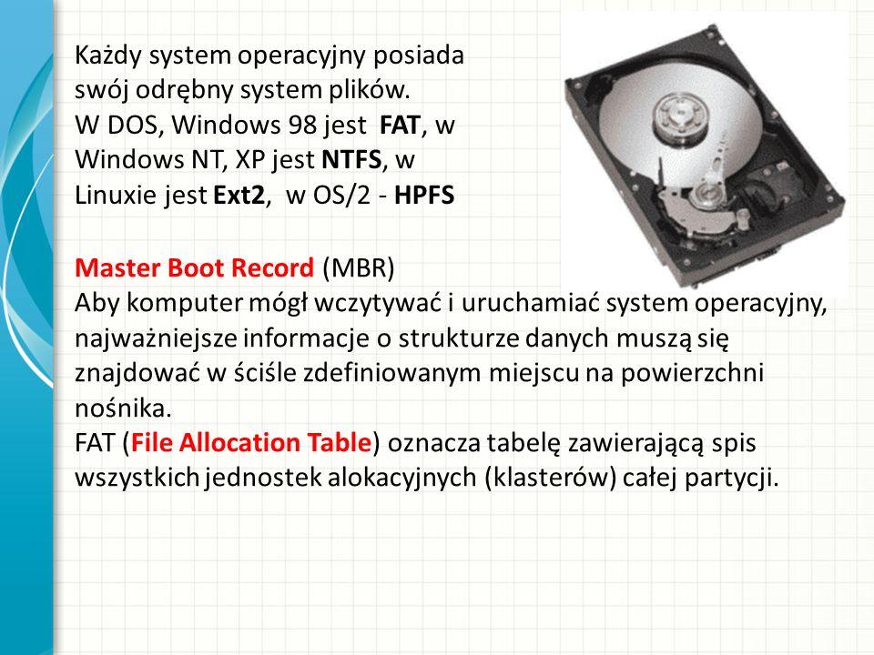 Każdy system operacyjny posiada swój odrębny system plików.