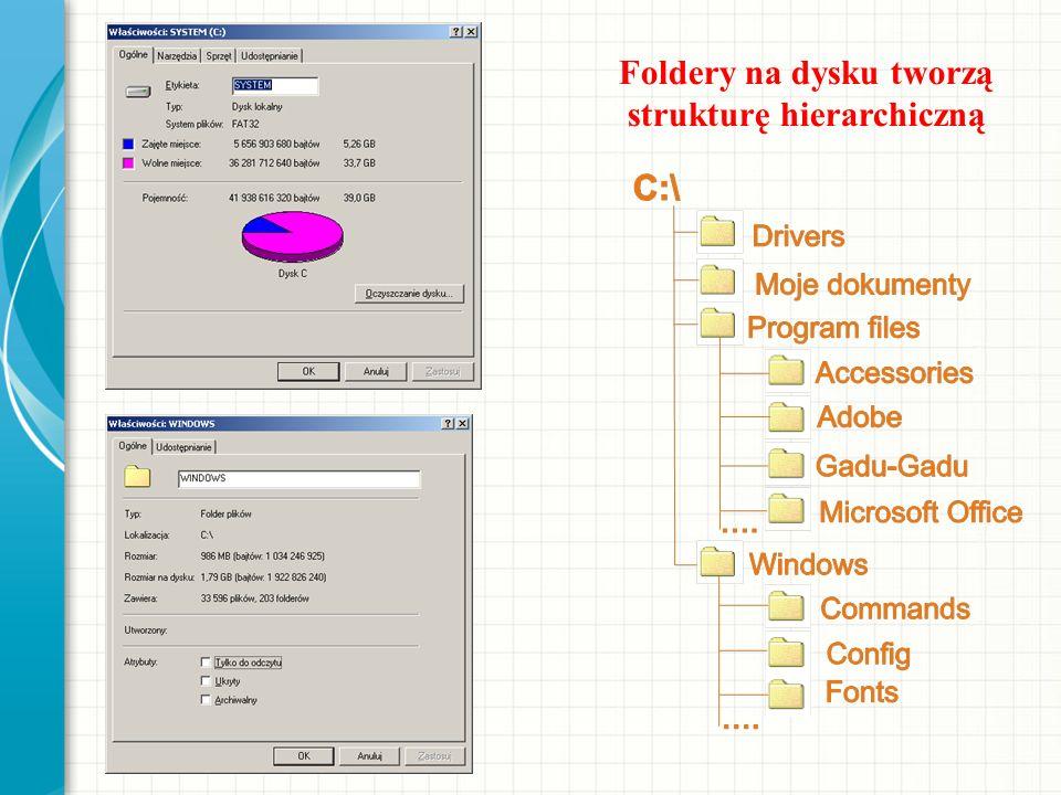 Foldery na dysku tworzą strukturę hierarchiczną