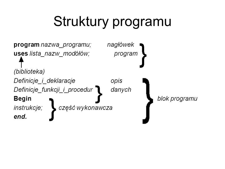 Struktury programu program nazwa_programu; nagłówek