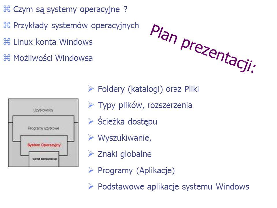 Plan prezentacji: Czym są systemy operacyjne