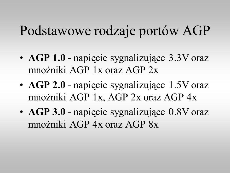 Podstawowe rodzaje portów AGP