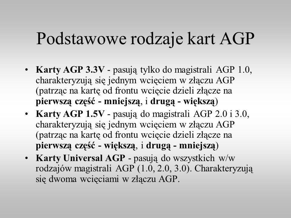 Podstawowe rodzaje kart AGP
