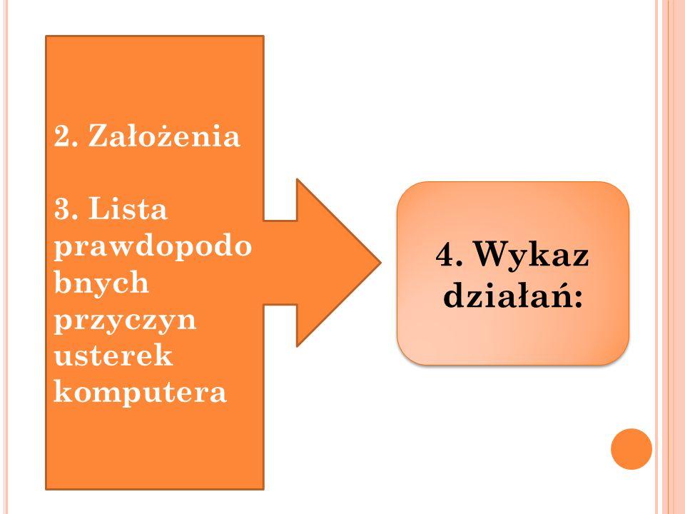 4. Wykaz działań: 2. Założenia