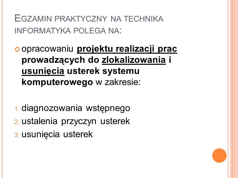 Egzamin praktyczny na technika informatyka polega na:
