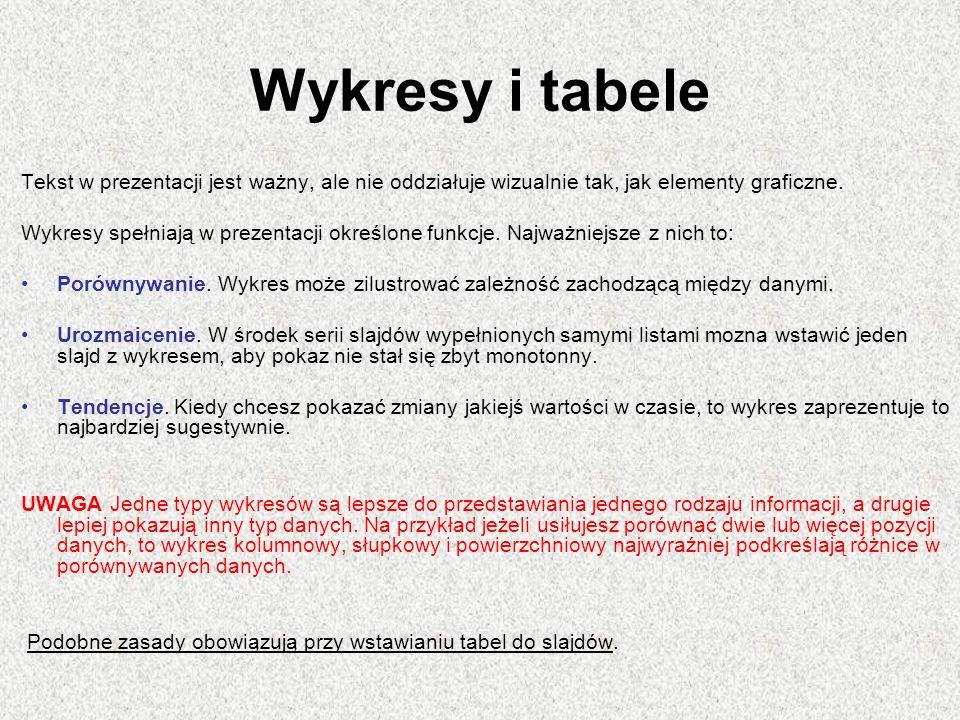 Wykresy i tabele Tekst w prezentacji jest ważny, ale nie oddziałuje wizualnie tak, jak elementy graficzne.
