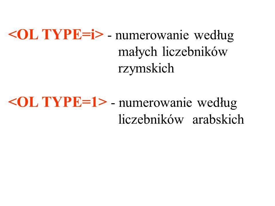 <OL TYPE=i> - numerowanie według