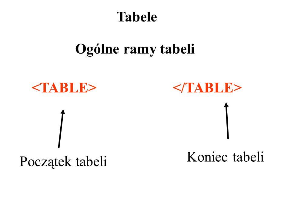 Tabele Ogólne ramy tabeli <TABLE> </TABLE> Koniec tabeli Początek tabeli