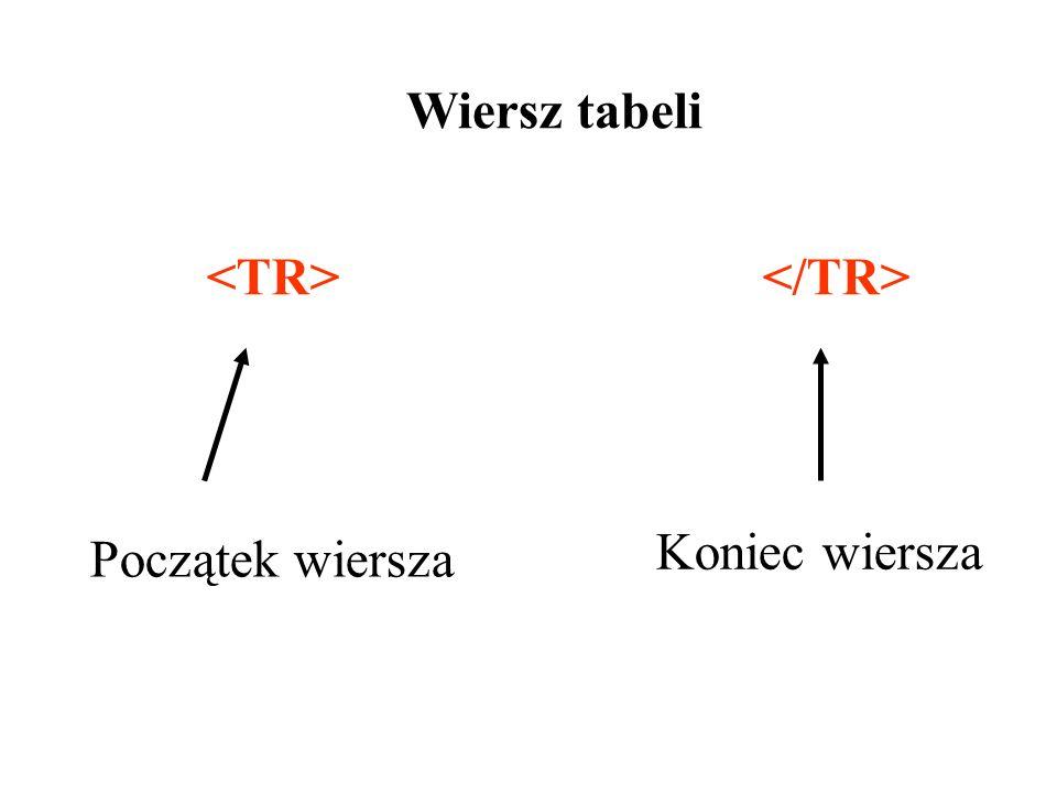 Wiersz tabeli <TR> </TR> Koniec wiersza Początek wiersza