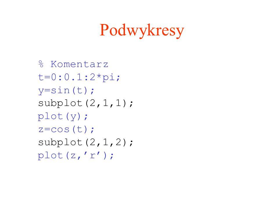 Podwykresy % Komentarz t=0:0.1:2*pi; y=sin(t); subplot(2,1,1);