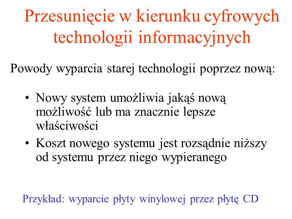 Przesunięcie w kierunku cyfrowych technologii informacyjnych