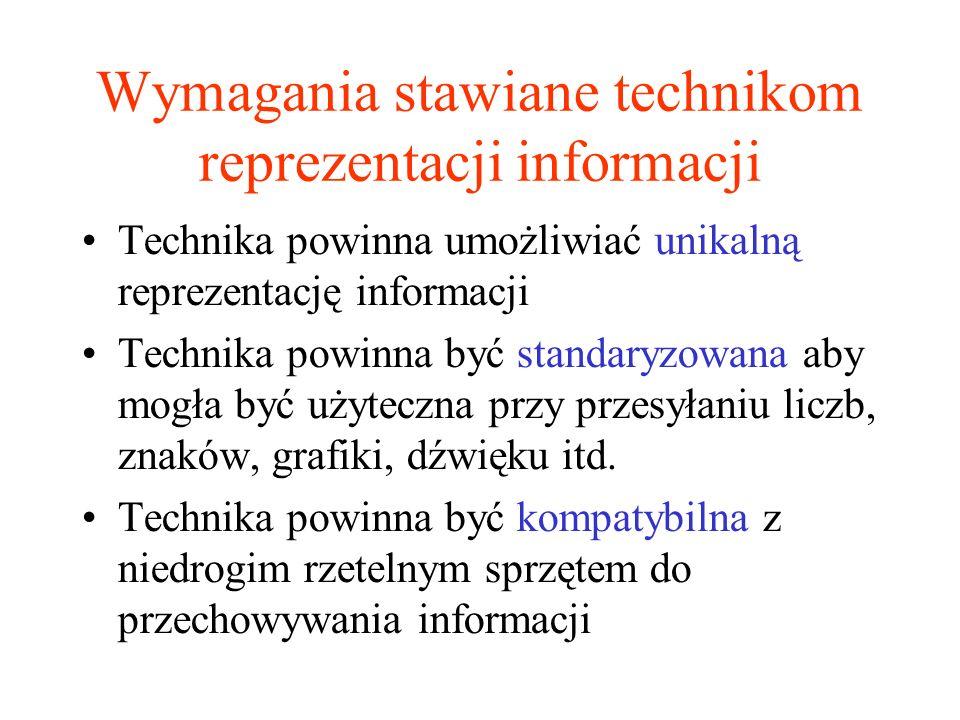 Wymagania stawiane technikom reprezentacji informacji