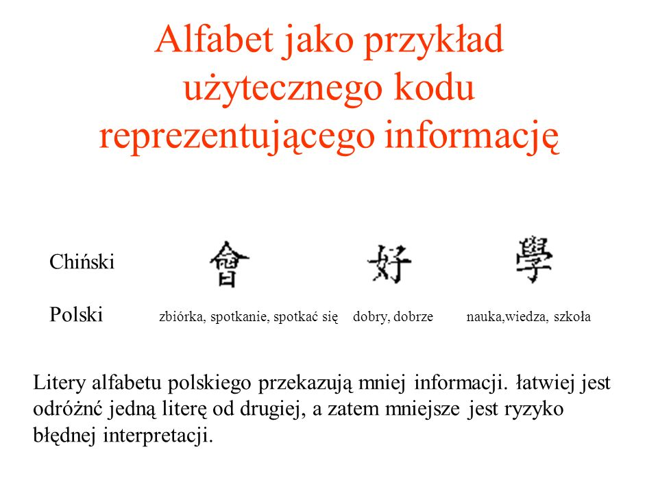 Alfabet jako przykład użytecznego kodu reprezentującego informację