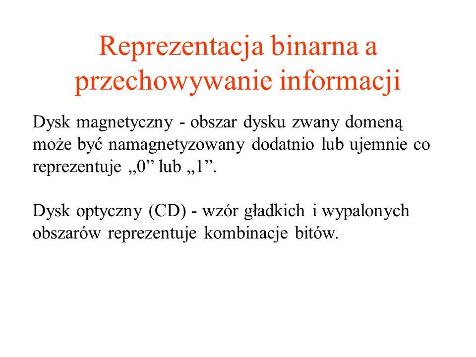 Reprezentacja binarna a przechowywanie informacji