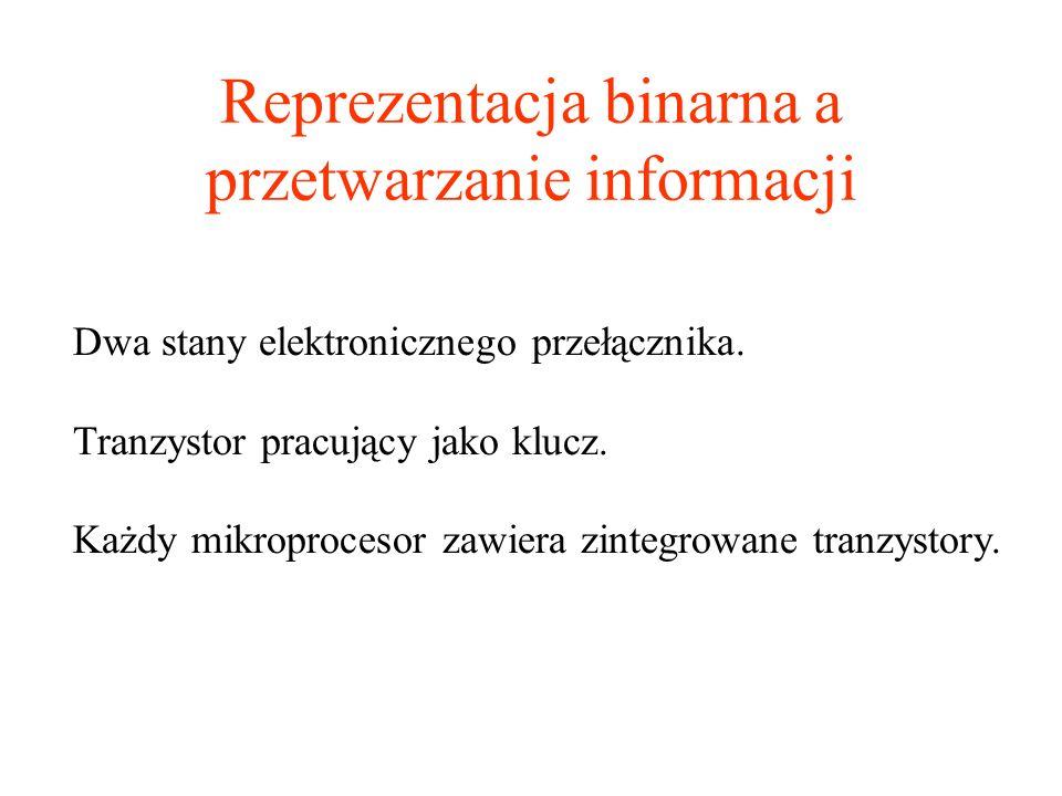 Reprezentacja binarna a przetwarzanie informacji