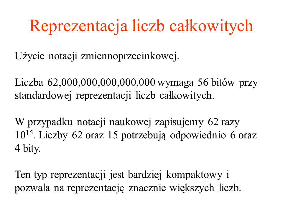 Reprezentacja liczb całkowitych