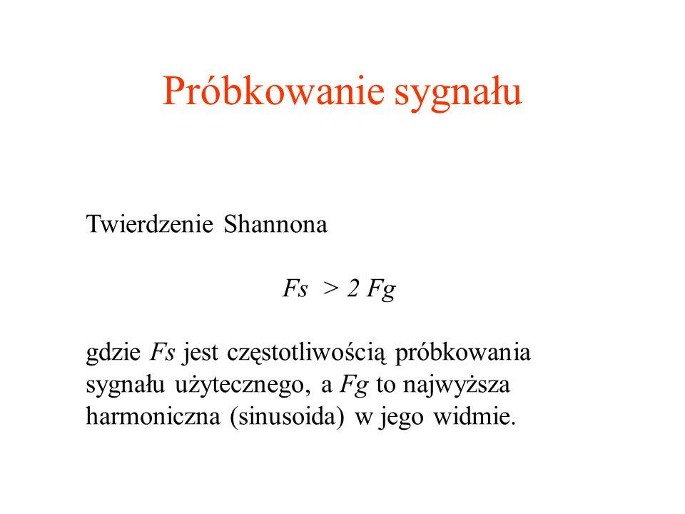 Próbkowanie sygnału Twierdzenie Shannona Fs > 2 Fg