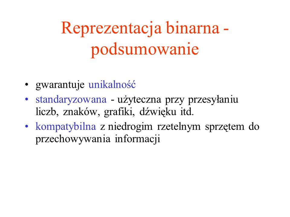 Reprezentacja binarna - podsumowanie