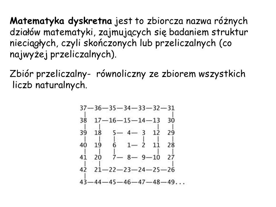 Matematyka dyskretna jest to zbiorcza nazwa różnych działów matematyki, zajmujących się badaniem struktur nieciągłych, czyli skończonych lub przeliczalnych (co najwyżej przeliczalnych).