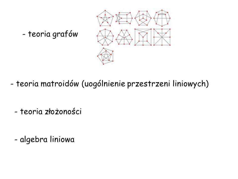 - teoria grafów - teoria matroidów (uogólnienie przestrzeni liniowych) - teoria złożoności.