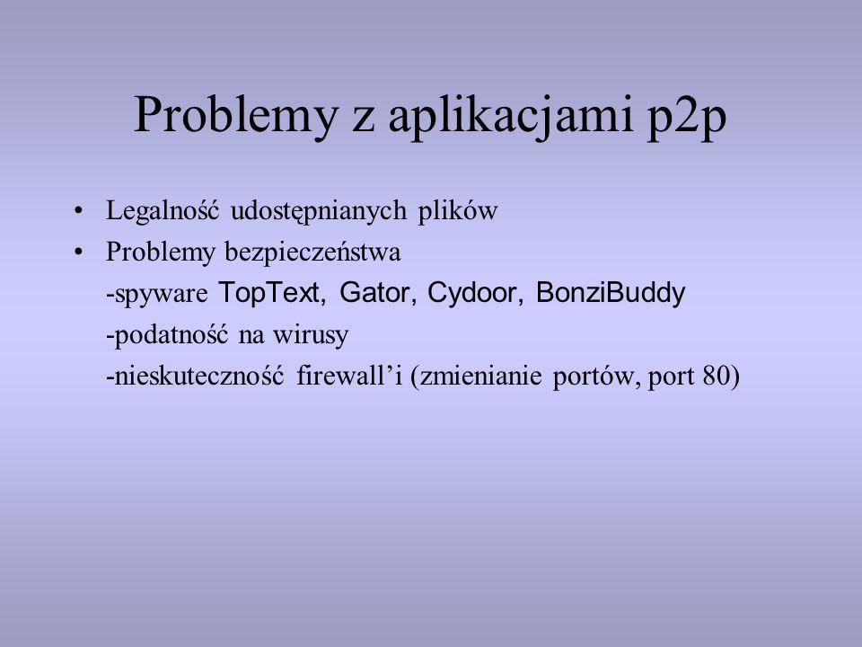Problemy z aplikacjami p2p