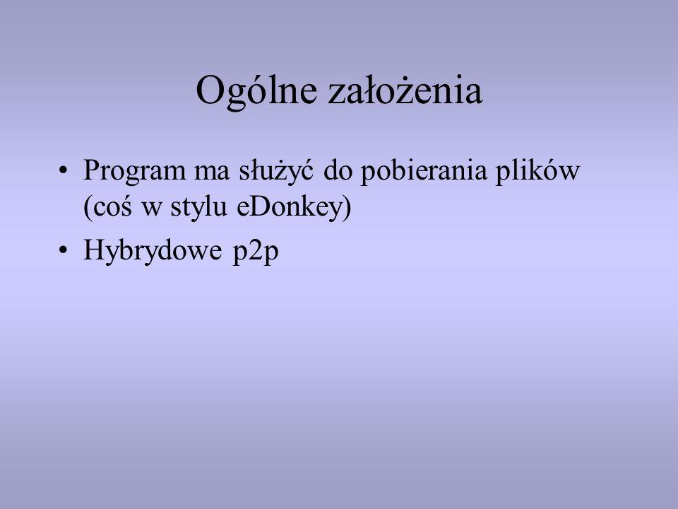 Ogólne założenia Program ma służyć do pobierania plików (coś w stylu eDonkey) Hybrydowe p2p