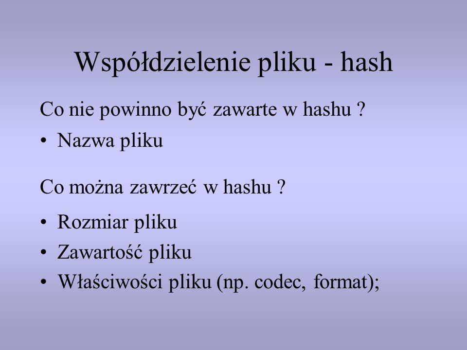 Współdzielenie pliku - hash