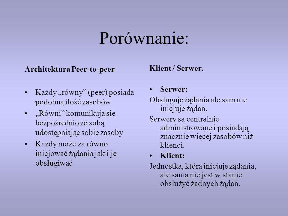 Porównanie: Architektura Peer-to-peer