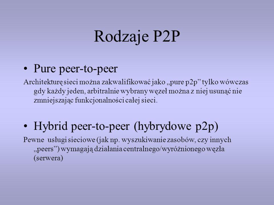 Rodzaje P2P Pure peer-to-peer Hybrid peer-to-peer (hybrydowe p2p)