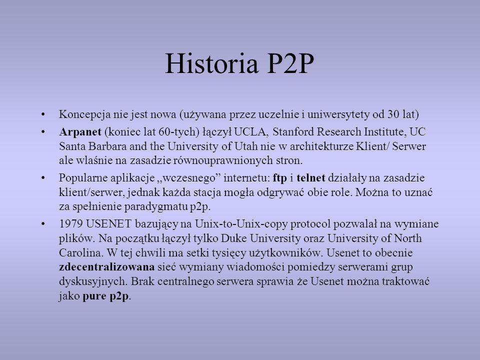 Historia P2P Koncepcja nie jest nowa (używana przez uczelnie i uniwersytety od 30 lat)