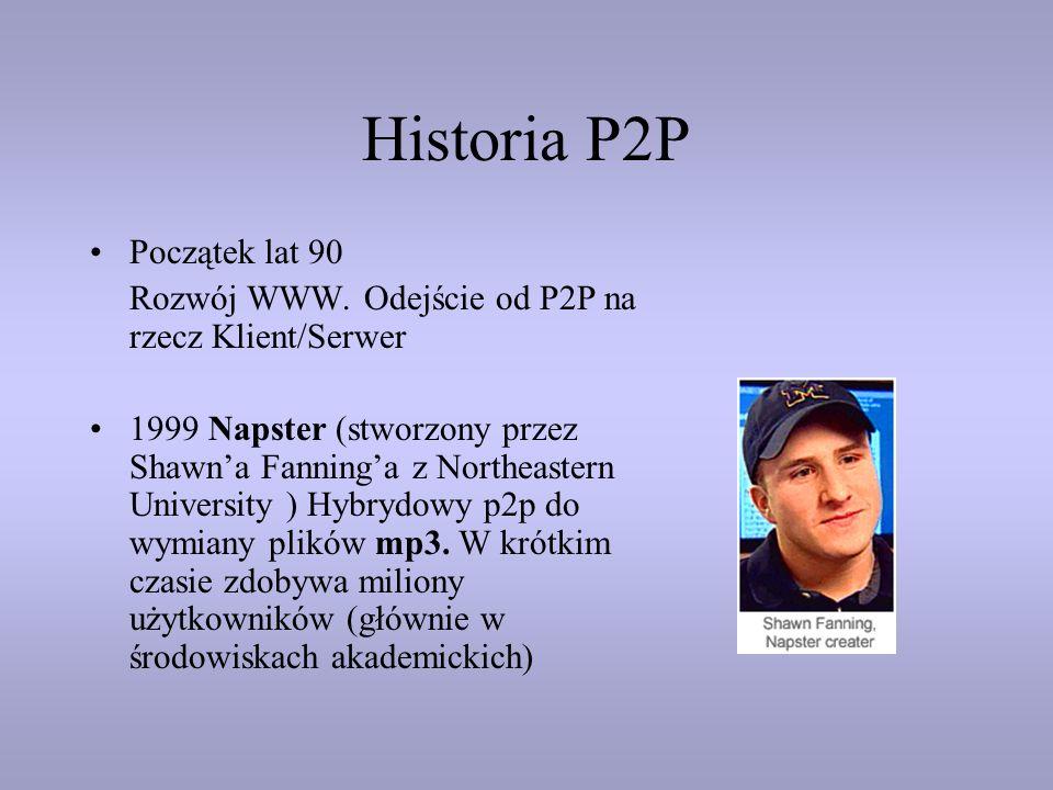 Historia P2P Początek lat 90