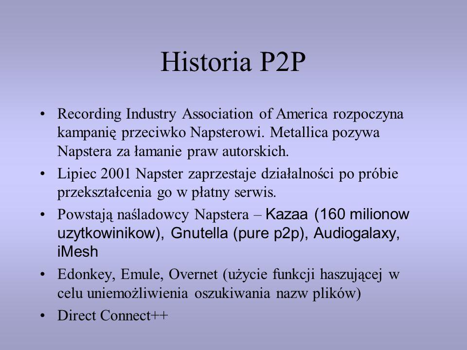 Historia P2P