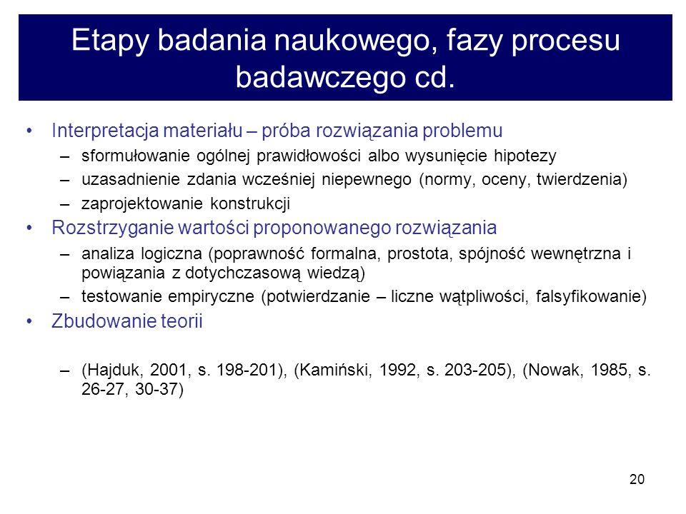 Etapy badania naukowego, fazy procesu badawczego cd.