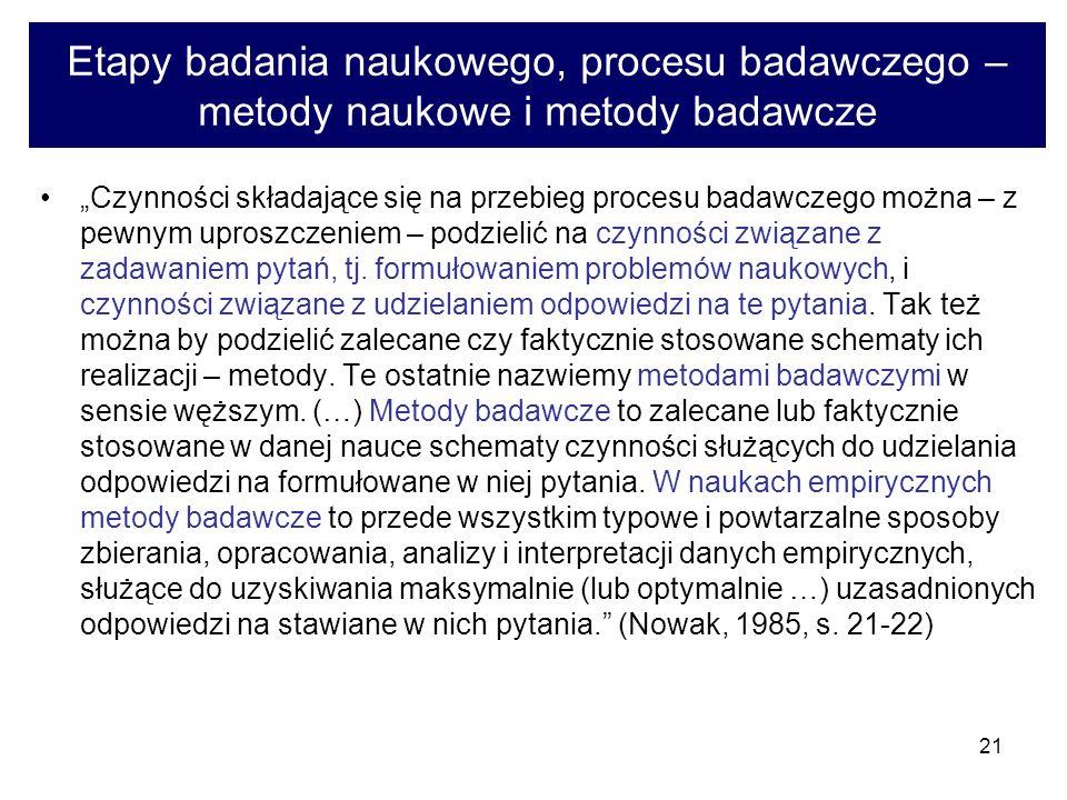 Etapy badania naukowego, procesu badawczego – metody naukowe i metody badawcze