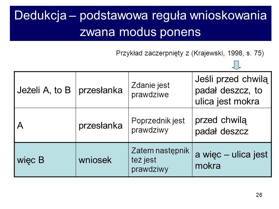 Dedukcja – podstawowa reguła wnioskowania zwana modus ponens