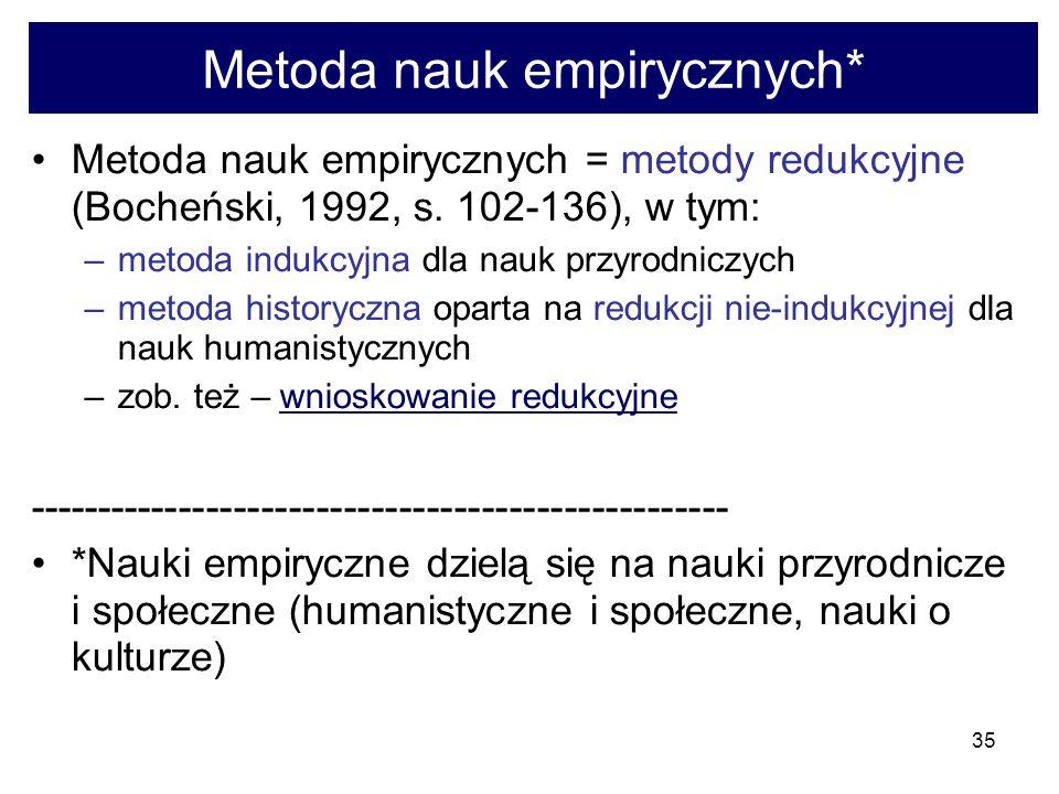 Metoda nauk empirycznych*