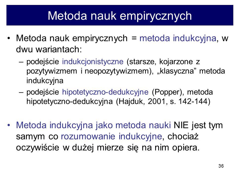 Metoda nauk empirycznych