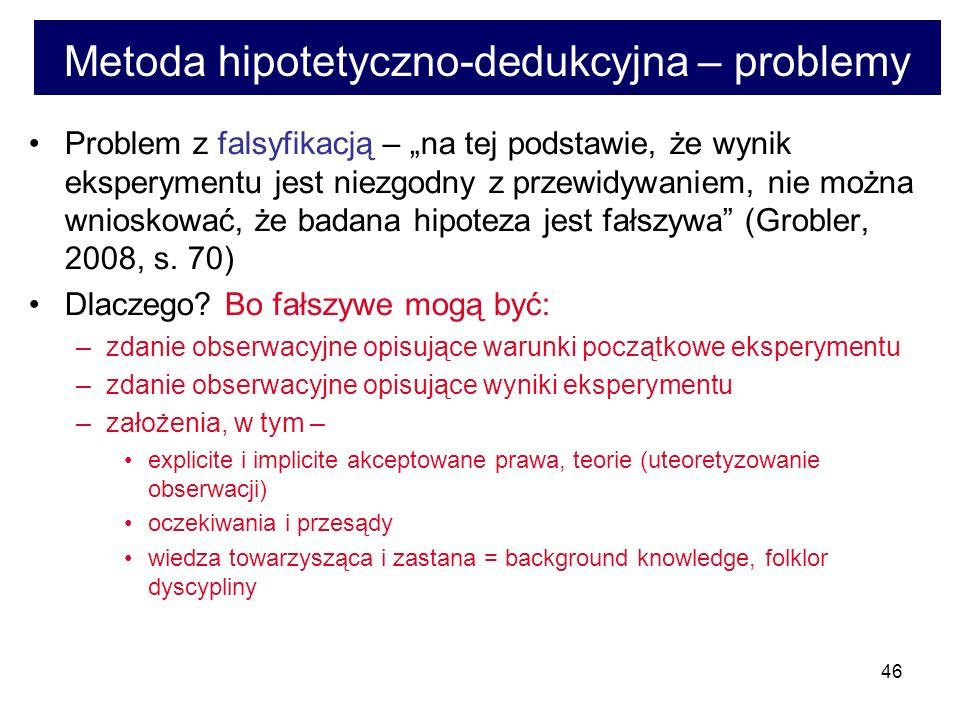 Metoda hipotetyczno-dedukcyjna – problemy