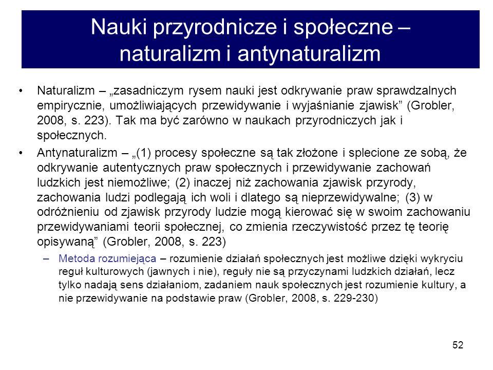 Nauki przyrodnicze i społeczne – naturalizm i antynaturalizm