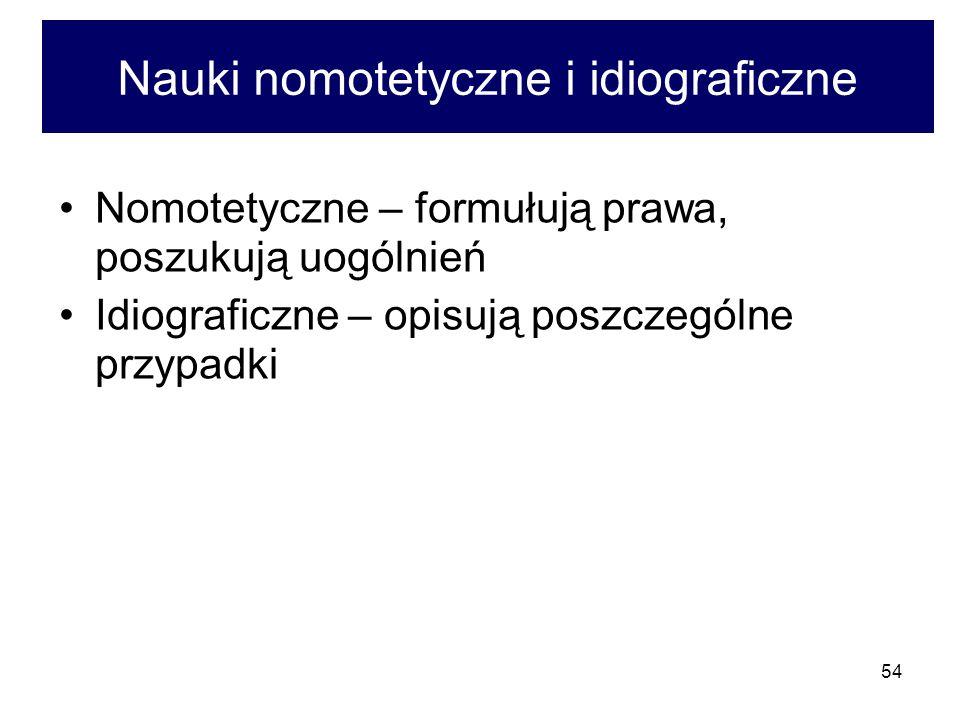 Nauki nomotetyczne i idiograficzne