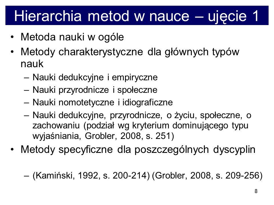 Hierarchia metod w nauce – ujęcie 1
