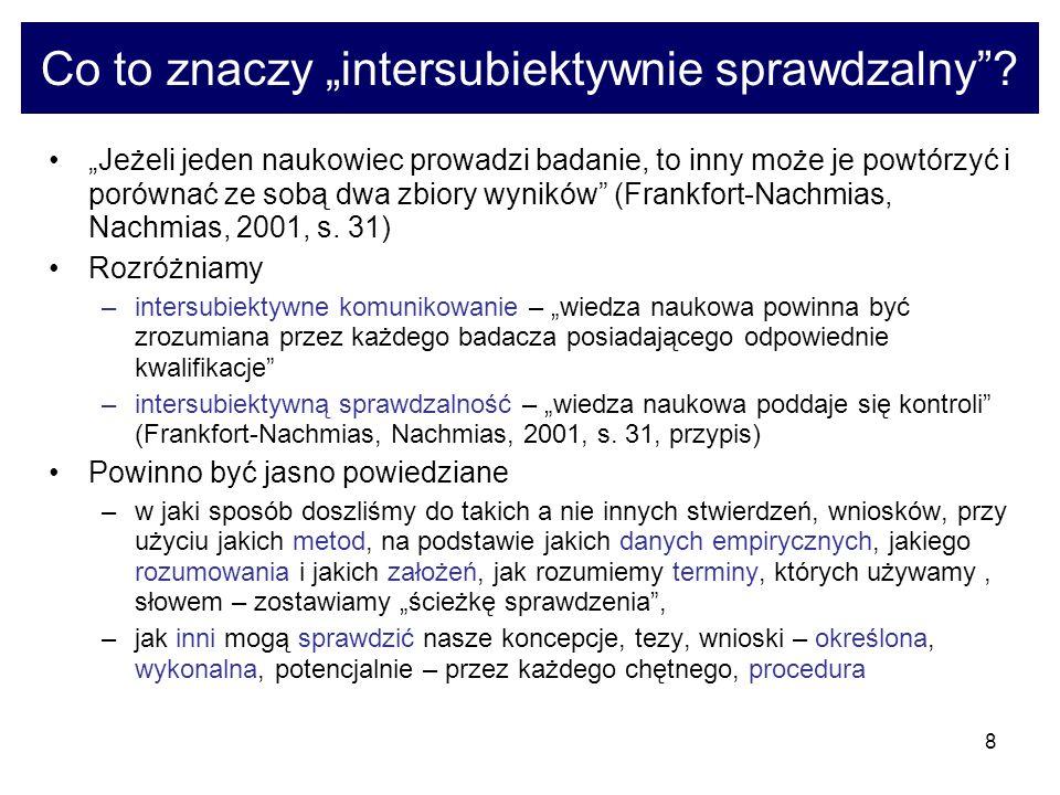 """Co to znaczy """"intersubiektywnie sprawdzalny"""
