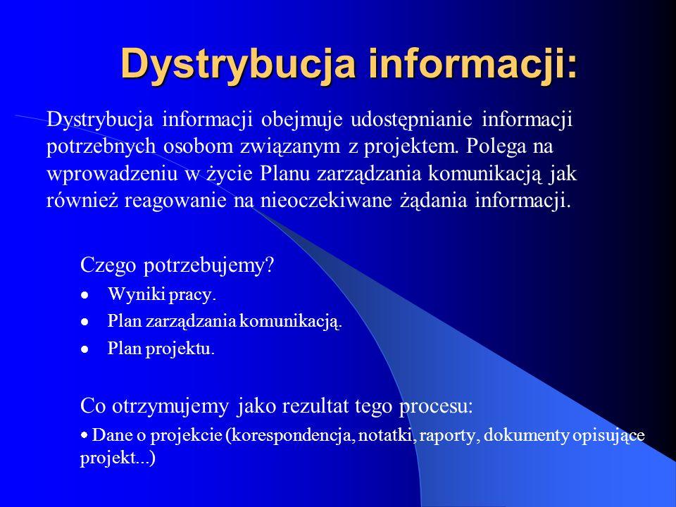 Dystrybucja informacji: